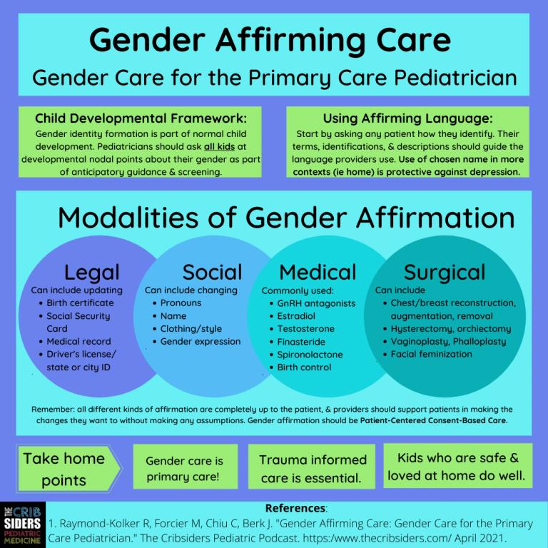 Gender Affirming Care
